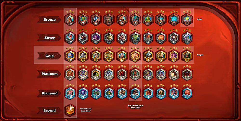 Changes in Hearthstone rank boost system